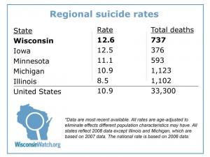 states_sucides-15-42-511