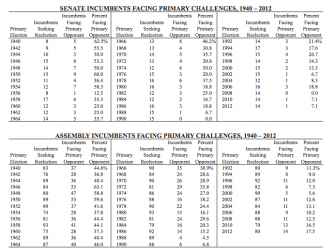 Tables from the report.