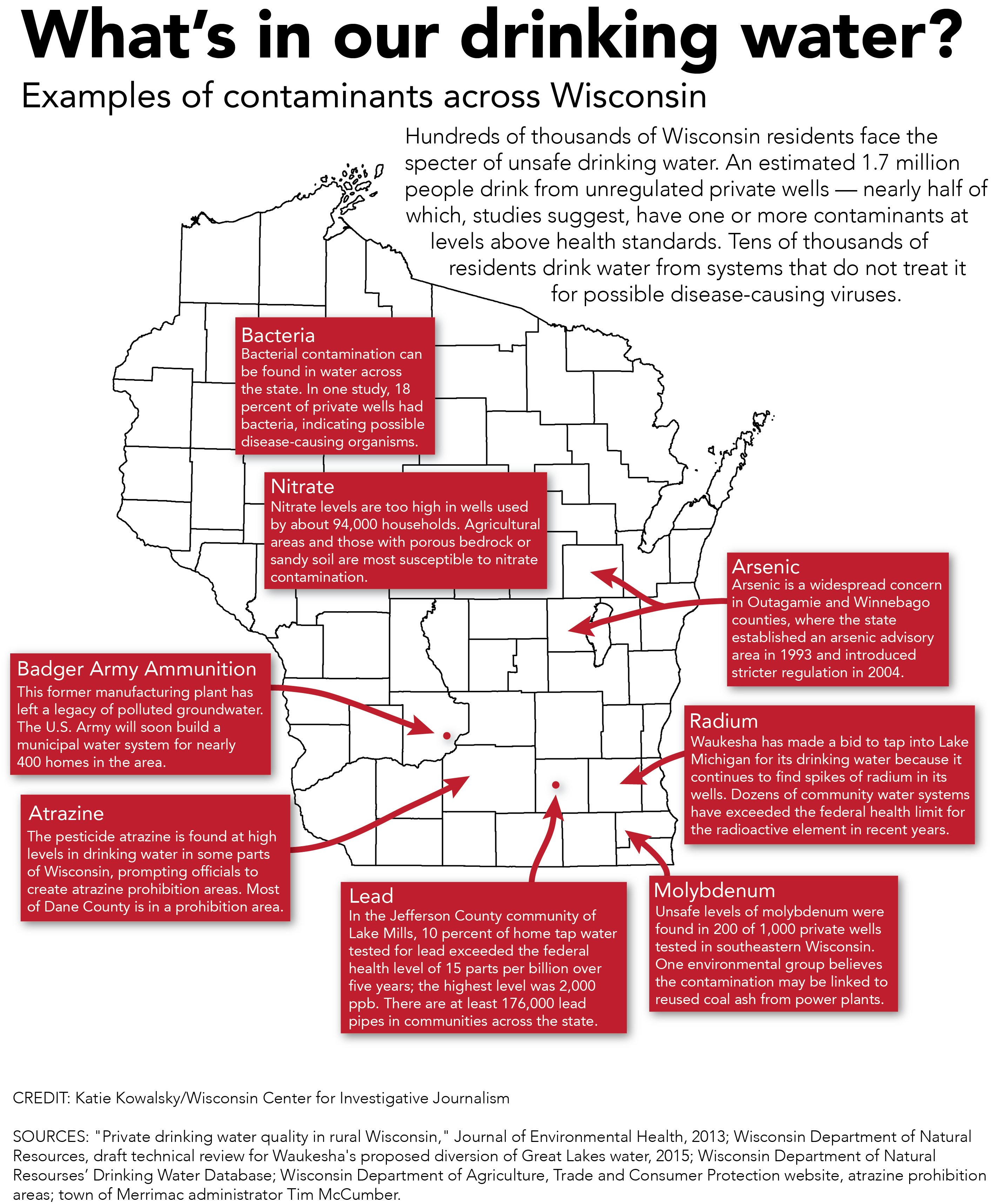 Costs Water Pollution Remain At Closed Badger Army Ammunition Plant Wisconsinwatch Org